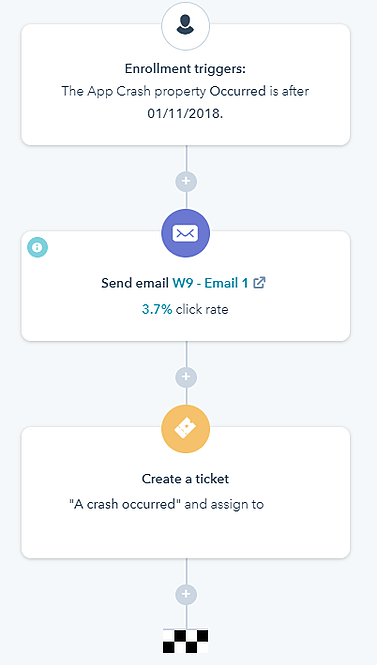 App-crash workflow in HubSpot