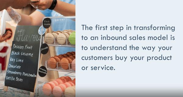 Inbound Sales Model | HubSpot