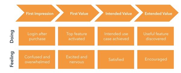 Service Hub Software | HubSpot