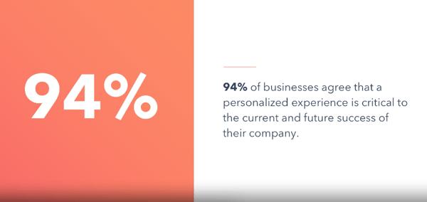 FinTech lead generation trends - personalisation