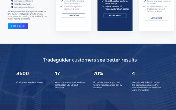 Trust factors on new Tradeguider website | HubSpot CMS